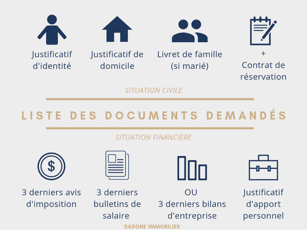 emprunt : les documents